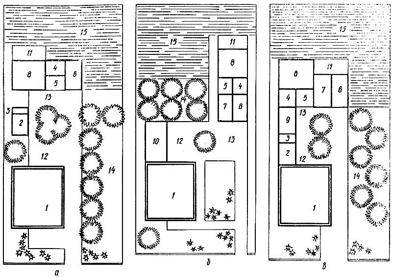 Схемы планировки участков