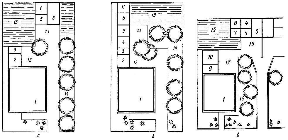 Схемы планировки участкои