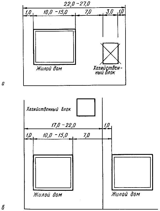Схемы постановки жилого дома и
