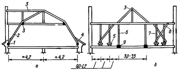 Схема мансардной крыши: а