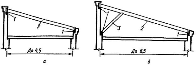 Конструкции односкатных крыш: