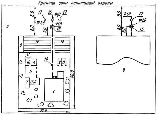 План-схема местной системы