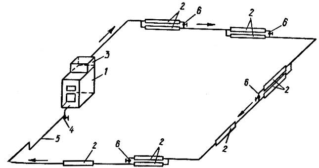 Схема проточной системы