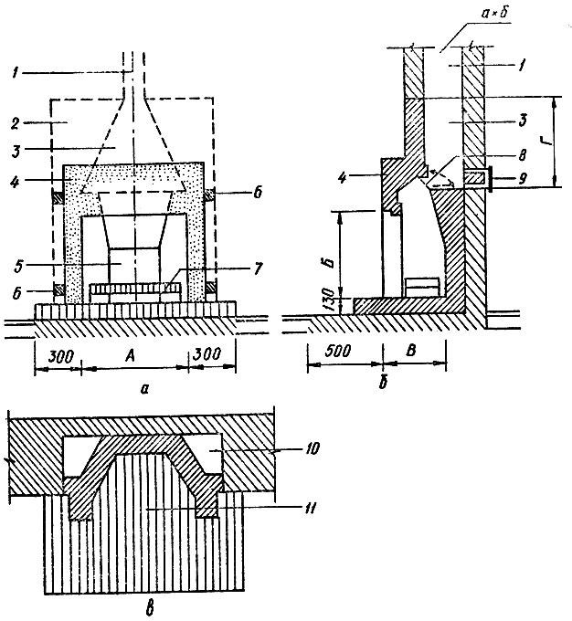 Конструкция камина: а - фасад;