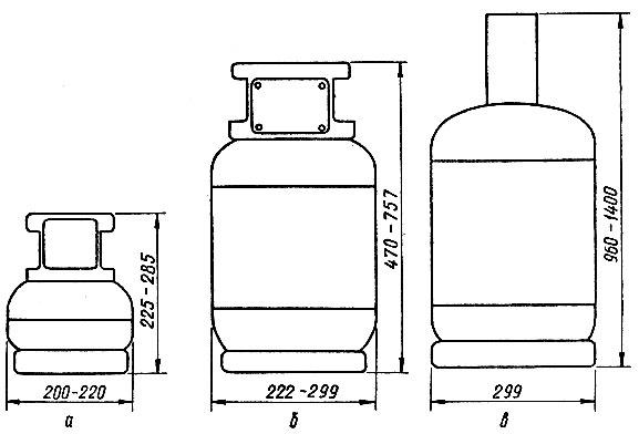 Баллоны для сжиженных газов