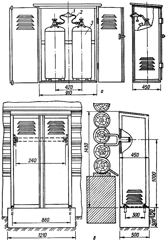 Шкафная установка для баллонов