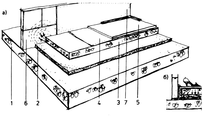 Рязани цена клей в плиточный