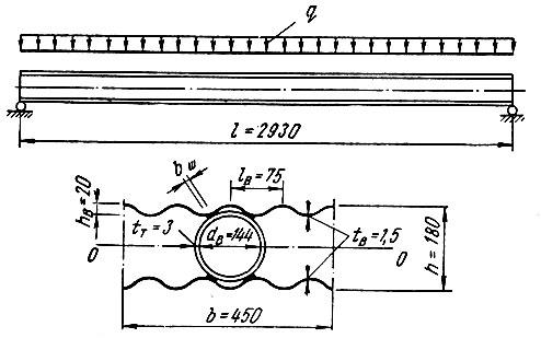 Расчетная схема плиты перекрытия 322