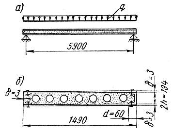 Расчетная схема плиты перекрытия 825
